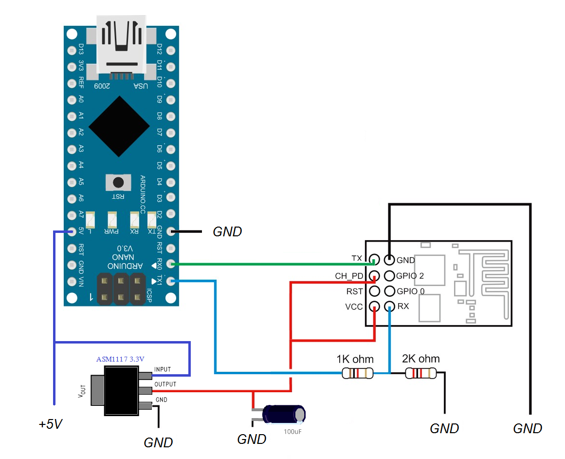 WiFi with ESP8266 – LaserGRBL